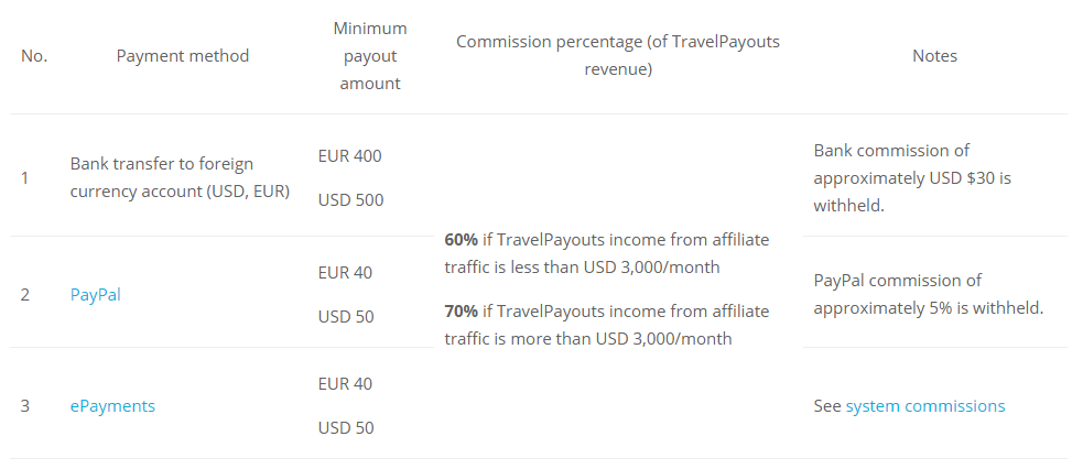 travelpayouts_payments