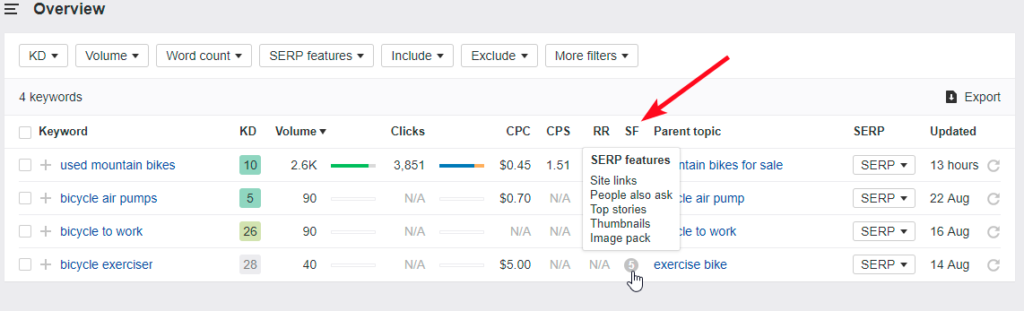 Search intent analysis by SERP features