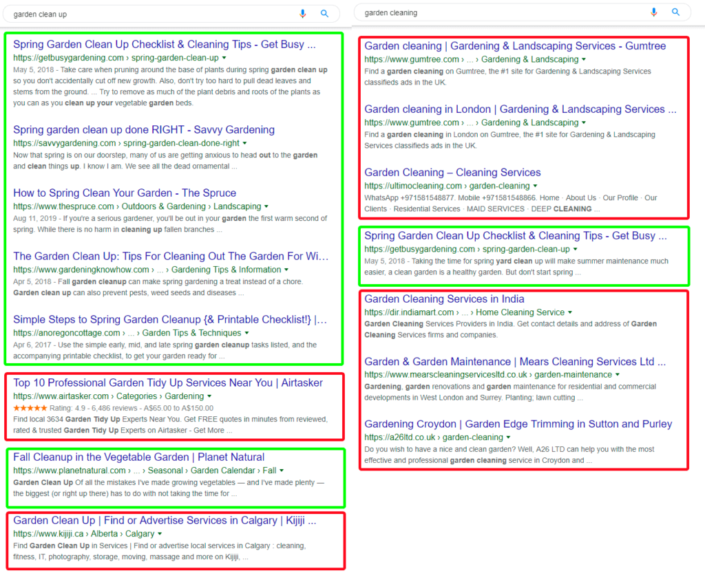 Why SERP analysis is critical