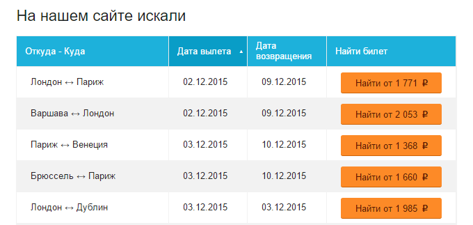 Плагин Travelpayouts для WordPress