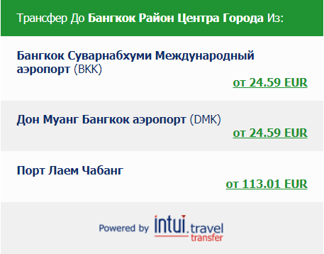 Виджет how to get intui travel