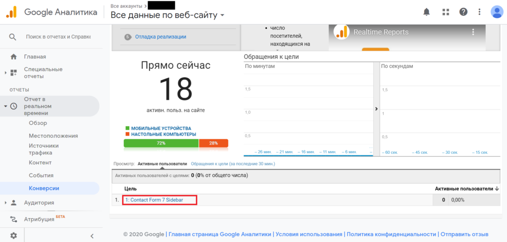 Как отслеживать статистику конверсий в Google Analytics