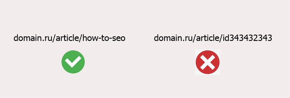 Использование SEO-friendly адресов с ЧПУ